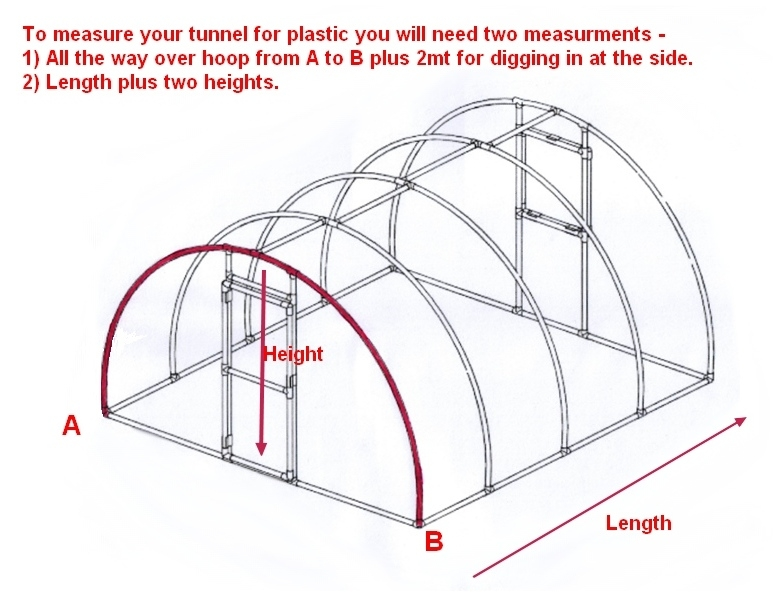 how to clad your polytunnel
