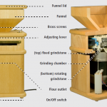 Mill Parts