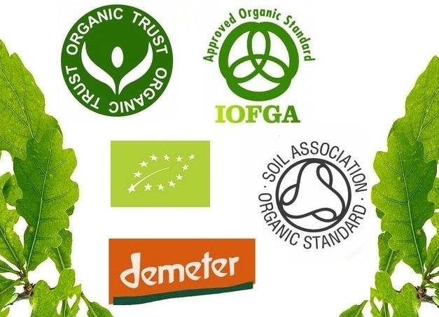 What does Organic mean, organic logos